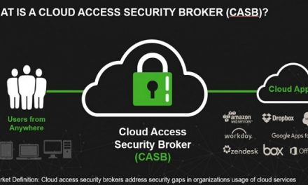 CASB Nedir? (Cloud Application/Access  Security Broker)